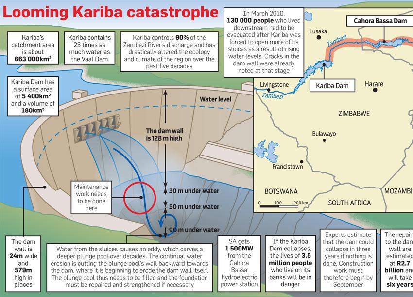 Kariba-Dam1